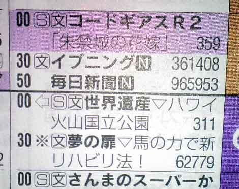 6月8日 「朱禁城の花嫁」<br />