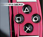 PS3 Phoneのどこかで見たボタン